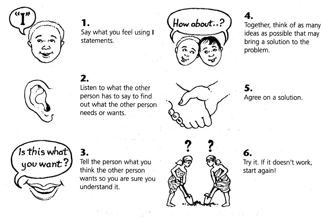 Printables Communication Skills Worksheets sample life skills activity session number 21 lifeskills handbooks page70036 resized