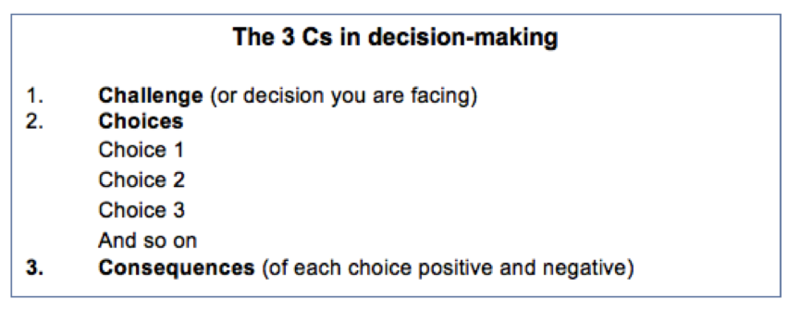 Printables Making Good Decisions Worksheets life skills activity 27 decision making the three cs in the3cs